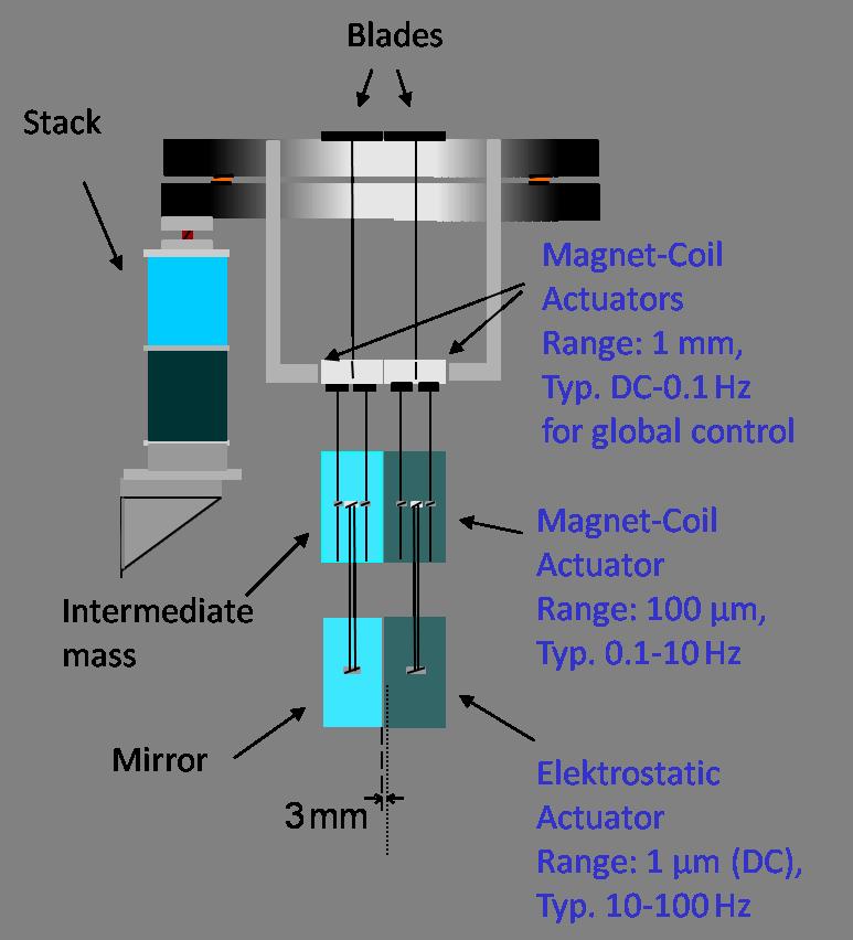 triple_pendulum_schematic